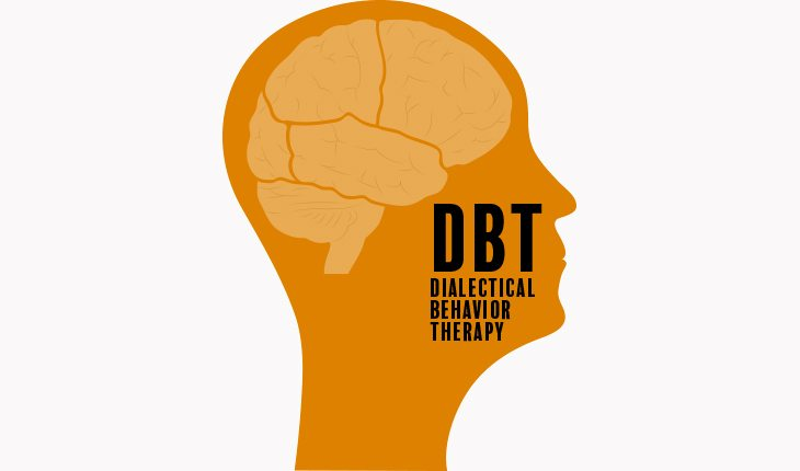Dialectical Behavior Therapy logo, classes in DBT offered at Switchpoint community resource center